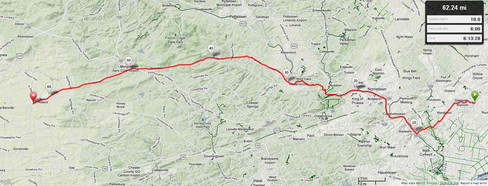 route day  jenkintown  lancaster pa bike  diabetes